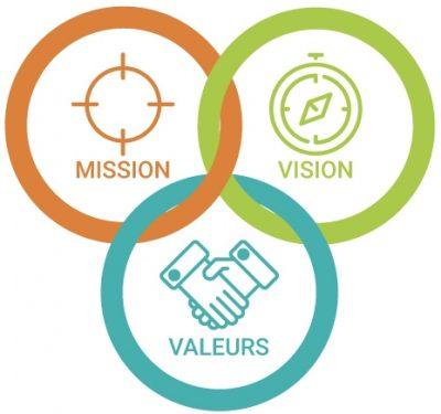 logo-mission-vision-valeur-2